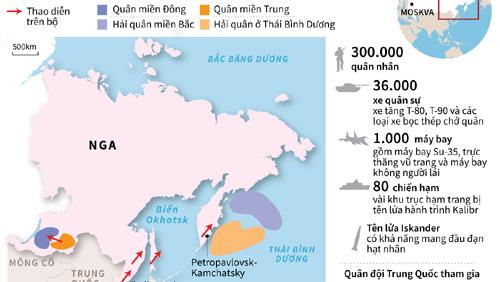 Cuộc tập trận quốc tế lớn nhất trong lịch sử nước Nga